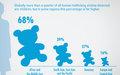30 juillet : Journée mondiale contre la traite d'être humain [FR/EN]